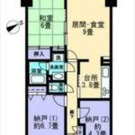 牛田早稲田パークホームズ 専有面積66.12㎡。1LDK+納戸の間取りです。(間取)