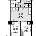 チサンマンション広島 専有面積54.47㎡。2LDKの間取りです。