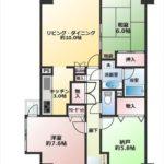 牛田早稲田パークホームズ 専有面積75.65㎡。2LDK+納戸の間取りです。(間取)