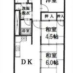 オアシスマンションプレジデント光ヶ丘 専有面積55.32㎡。3DKの間取りです。(間取)