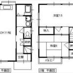 東区戸坂山崎町中古 建物面積57.82㎡。2LDKの間取りです。