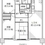 ロイヤルシャトー祇園 専有面積69.56㎡。3LDKの間取りです。